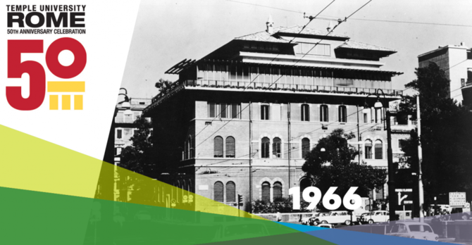 Villa Caproni in 1966
